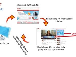 Mẹo tạo quảng cáo hình ảnh trong AdWords