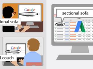 Từ khóa trong quảng cáo google adwords